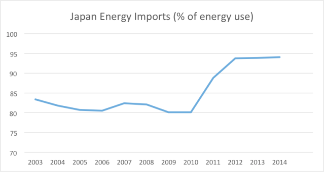 japanenergyimports